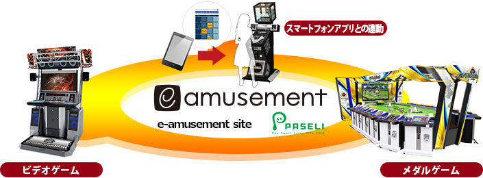 e-amusement