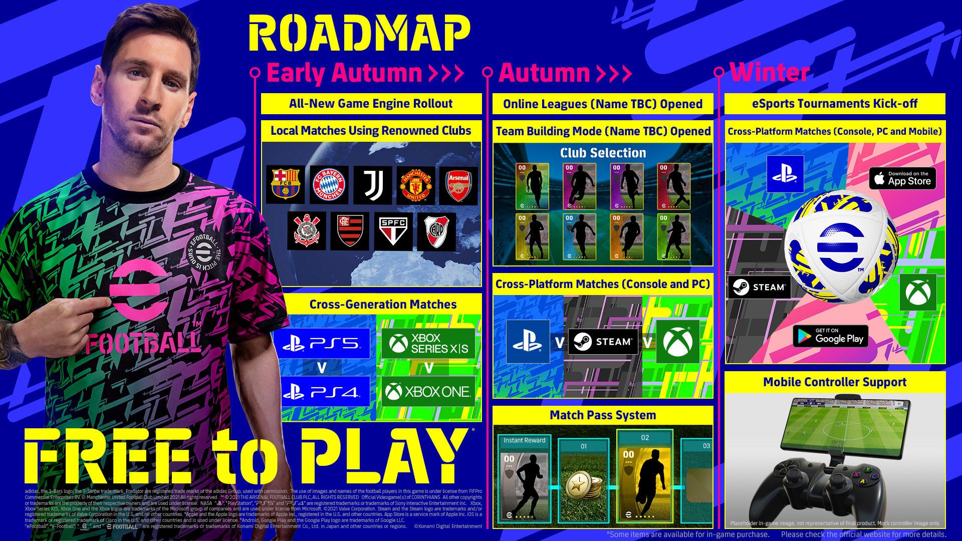 efootball-roadmap_en.jpg
