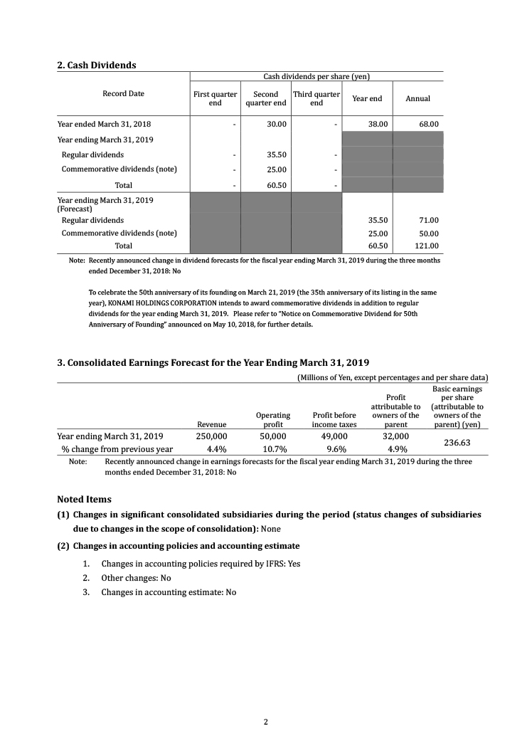 Financial Statements 3Q FY2019(Prepared in Accordance with IFRS