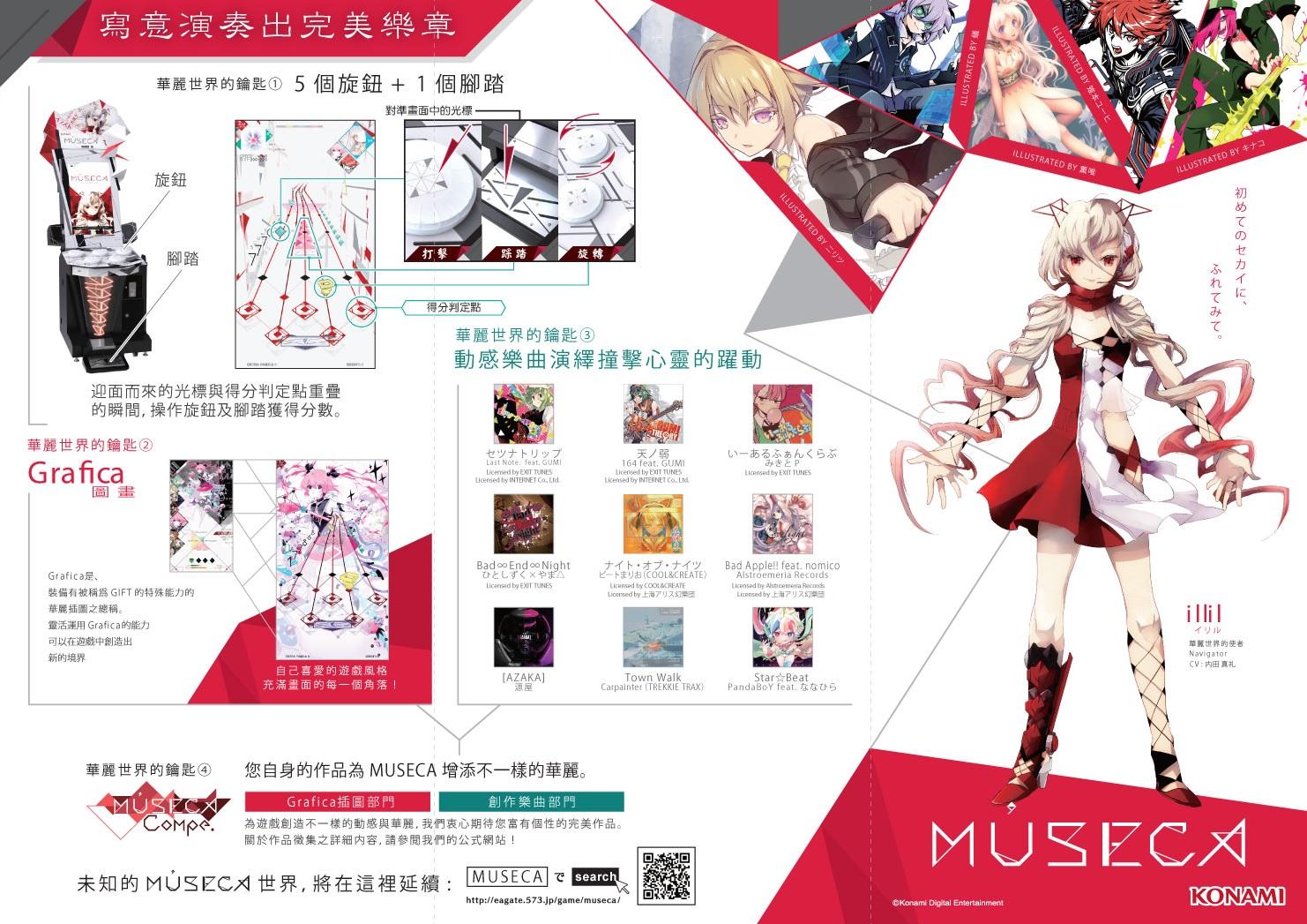 Topics List - MÚSECA | Konami Product Information