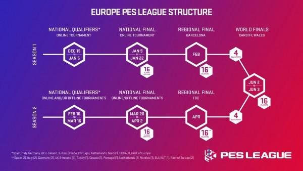 PESLeague_Europe