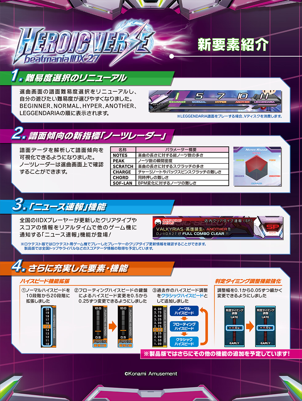 locationtest_iidx27_howto
