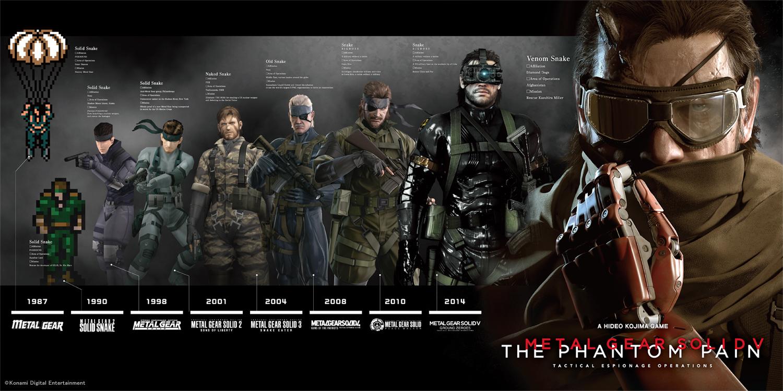 新世代の メタルギア Metal Gear Solid V The Phantom Pain 公式webサイト