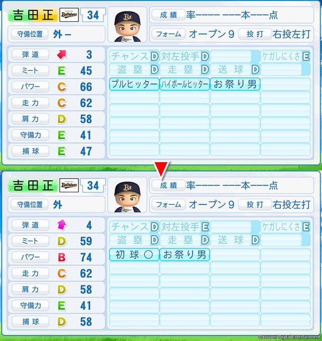 吉田正尚の画像 p1_6