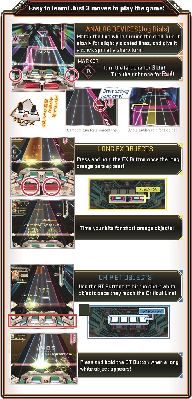 Sound Voltex 3 Pc Guide