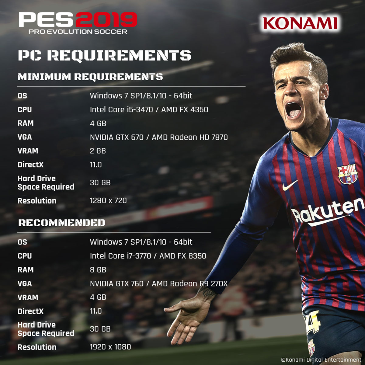 PC requirements for the PC version of PES 2019 have been announced