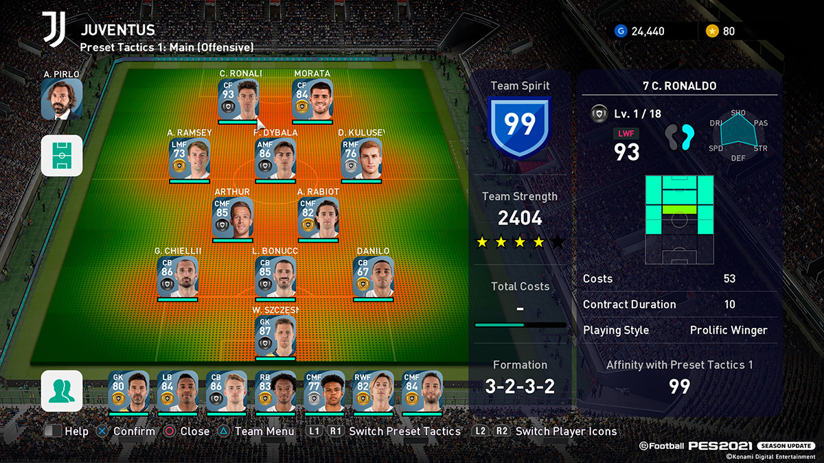 Full Squad (Manager and Players)